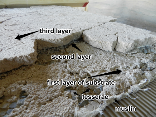 layers of substrate